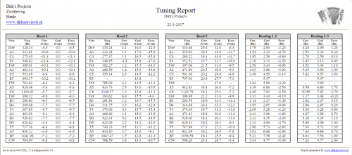 View and print the tuning report