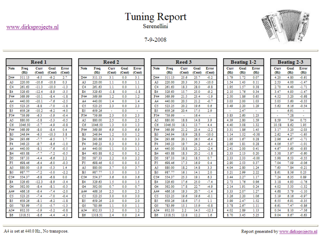 Tuning Report